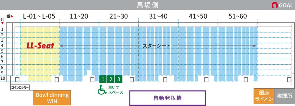 L-WING指定席   指定席ガイド   ...